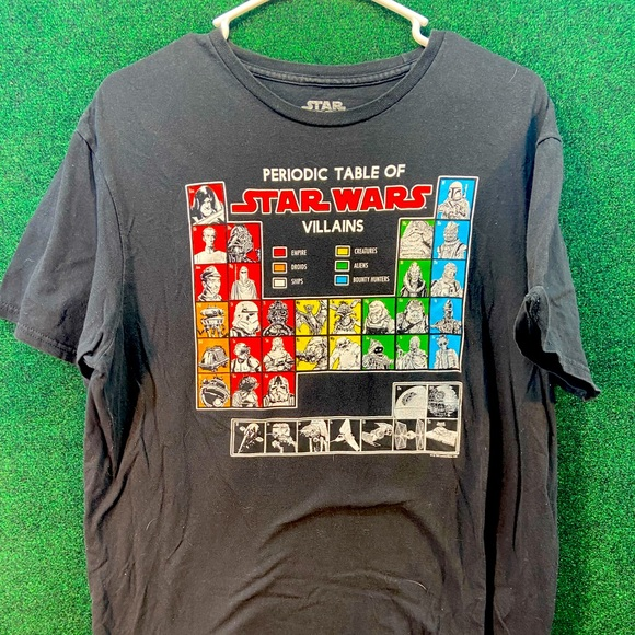 Star Wars periodic table large